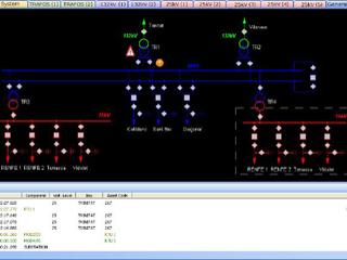 iGrid T&D- iControl
